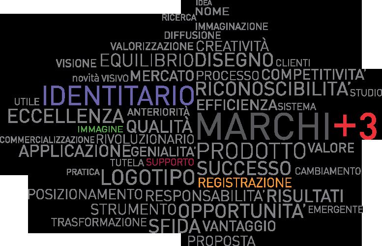 Agevolazioni alle imprese per favorire la registrazione di marchi dell'Unione Europea e internazionali – Marchi+3