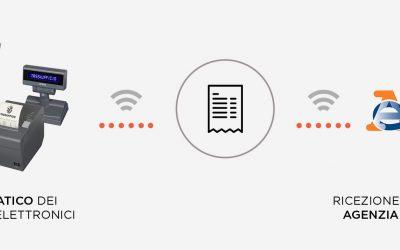 OBBLIGO TRASMISSIONE TELEMATICA DEI CORRISPETTIVI: PUBBLICATO IL DECRETO CHE STABILISCE GLI ESONERI